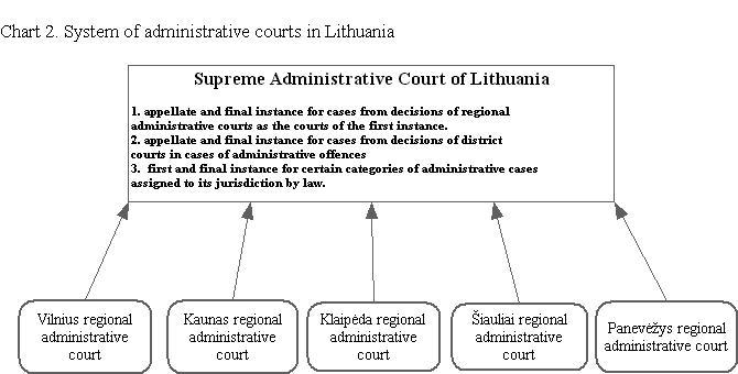 interjeter appel définition juridique